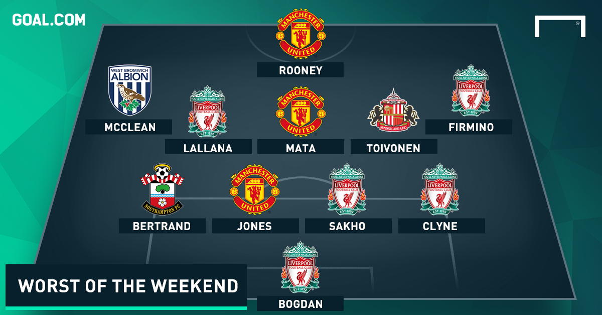 premier-league-worst-team-of-the-weekend
