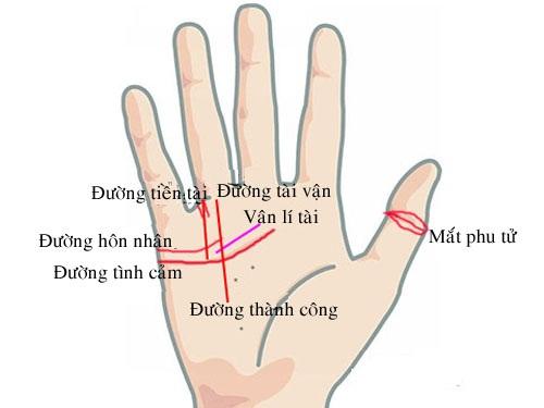 duong-hon-nhan