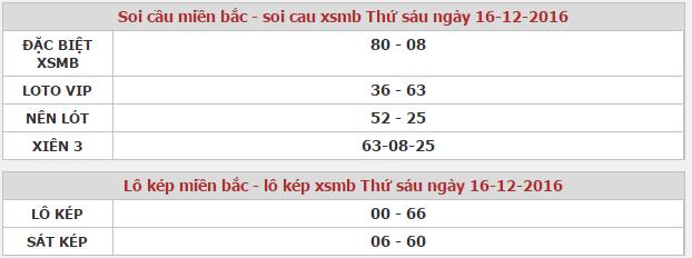 soi-cau-mb