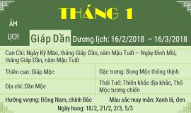 tu-vi-2018-tu-vi-thang-1-am-lich-cua-tuoi-ty