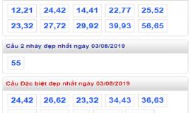 Tổng hợp phân tích con số may mắn trong kqxsmb ngày 08/03