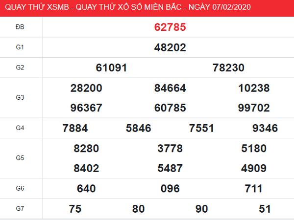Bảng tổng hợp phân tích kqxsmb ngày 07/02 từ các chuyên gia