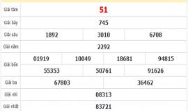 Phân tích KQXSDT- xổ số đồng tháp thứ 2 ngày 20/07 tỷ lệ trúng cao
