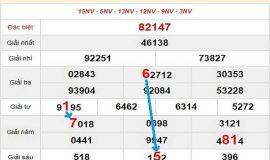 Tổng hợp dự đoán KQXSMB- xổ số miền bắc thứ 2 ngày 17/08/2020