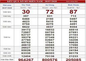 Thống kê KQXSMN- xổ số miền nam thứ 5 ngày 06/08/2020