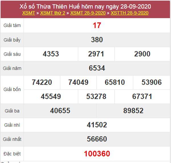 Dự đoán XSTTH 5/10/2020 chốt lô VIP Thừa Thiên Huế thứ 2