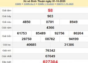 Tổng hợp phân tích KQXSBT ngày 08/10/2020- xổ số bình thuận