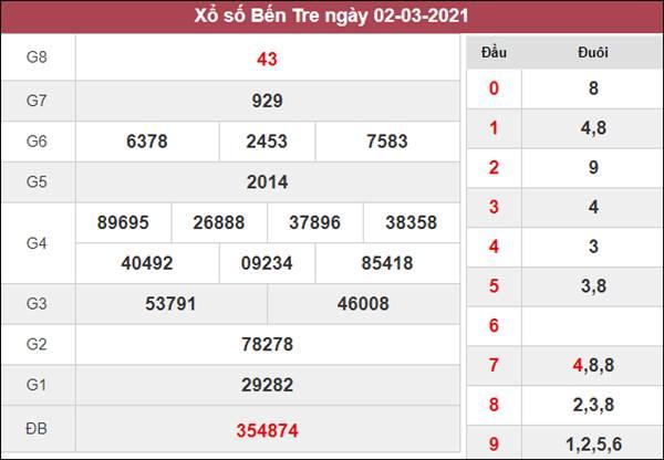 Dự đoán XSBT 9/3/2021 chốt lô Bến Tre giờ hoàng đạo siêu chuẩn