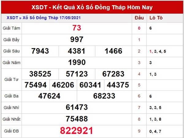 Dự đoán KQXS Đồng Tháp thứ 2 ngày 24/5/2021