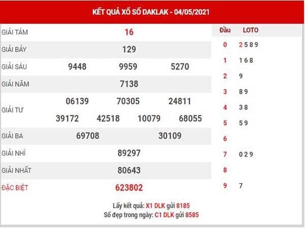 Thống kê XSDLK ngày 11/5/2021 - Thống kê đài xổ số Đắk Lắk thứ 3