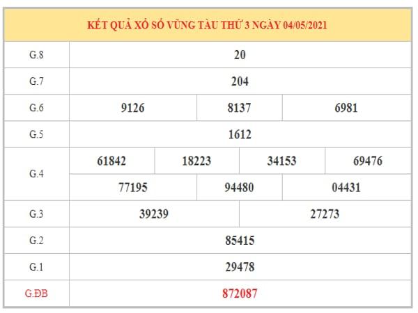 Nhận định KQXSVT ngày 11/5/2021 dựa trên kết quả kì trước