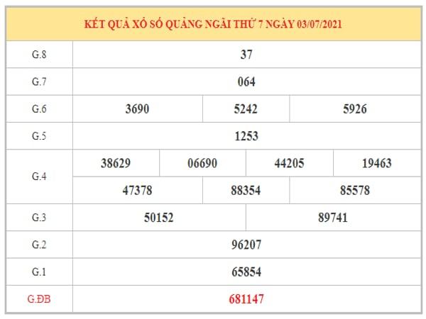 Nhận định KQXSQNG ngày 10/7/2021 dựa trên kết quả kì trước