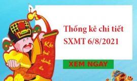 Thống kê chi tiết SXMT 6/8/2021
