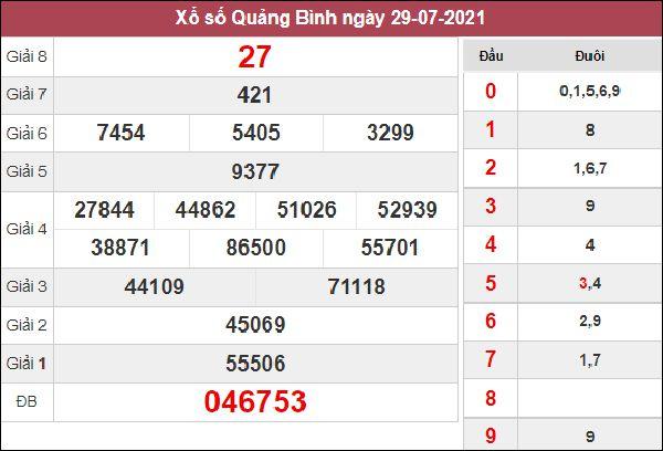 Nhận định KQXS Quảng Bình 5/8/2021 chốt XSQB thứ 5