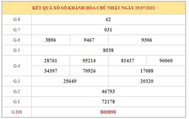 Nhận định KQXSKH ngày 11/8/2021 dựa trên kết quả kì trước