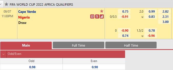 Tỷ lệ kèo bóng đá giữa Cape Verde vs Nigeria