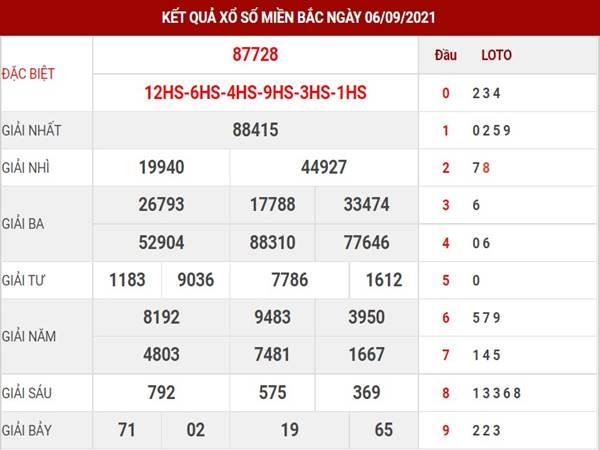 Thống kê kết quả SXMB thứ 3 ngày 7/9/2021