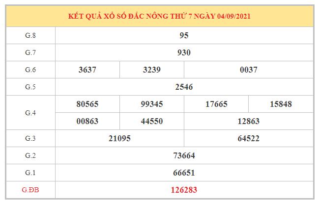 Phân tích KQXSDNO ngày 11/9/2021 dựa trên kết quả kì trước